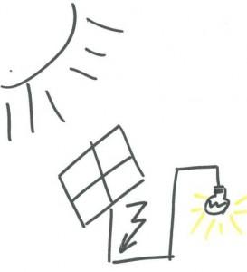 casa pasiva moncalvillo energia solar fotovoltaica