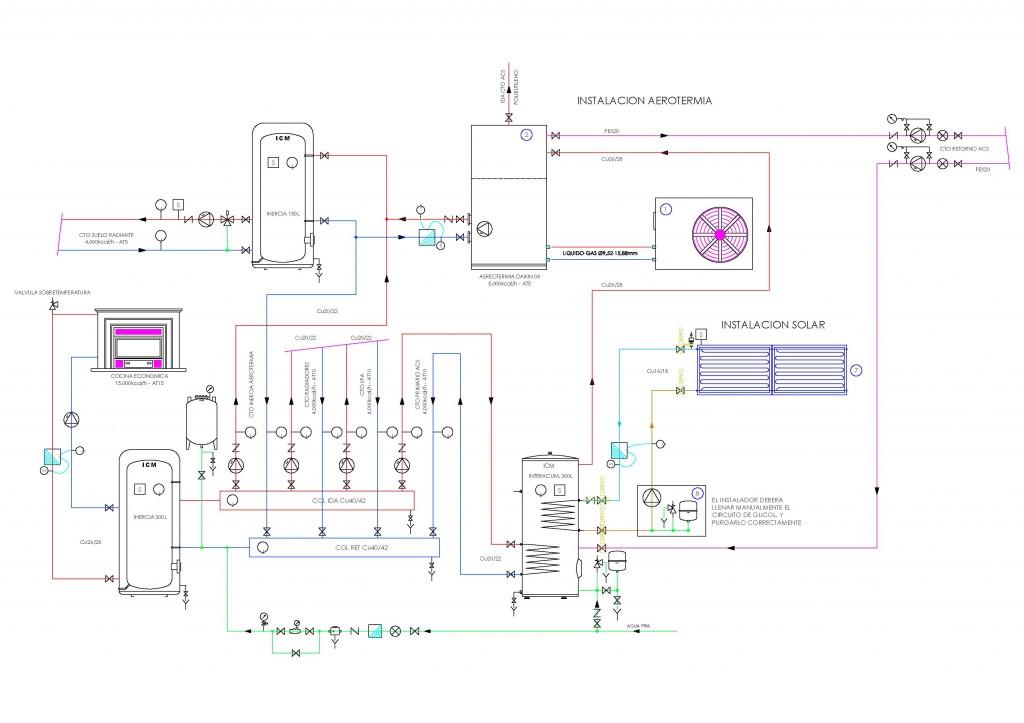 icm-ingenieria-casa-pasiva-showroom-instalaciones-termicas